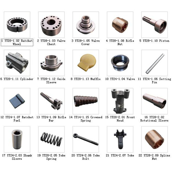 Spare parts for rock drill Featured Image